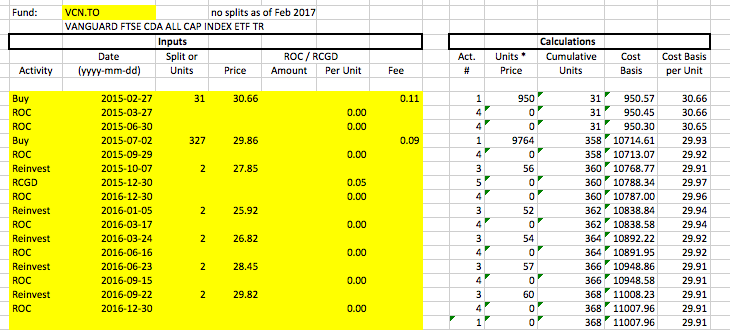 Calculating Adjusted Cost Base (aka Adjusted Cost Basis) or ACB for
